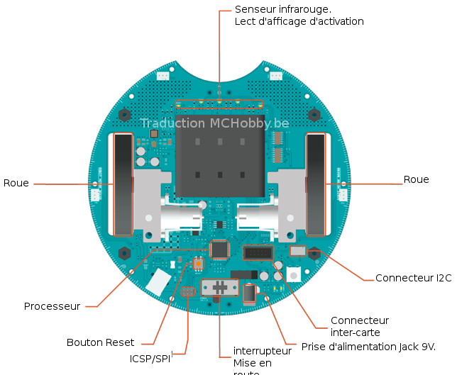 Arduino robot guide démarrage — mchobby wiki