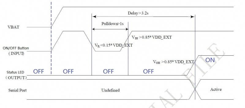 GSM-Shield-04-On-Off.jpg
